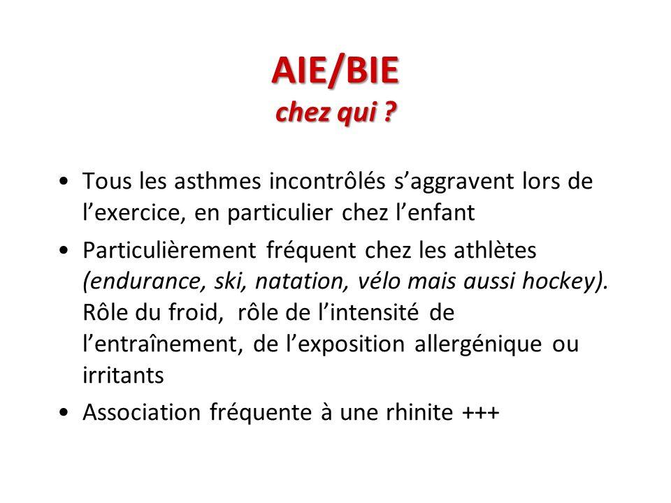 Tous les asthmes incontrôlés saggravent lors de lexercice, en particulier chez lenfant Particulièrement fréquent chez les athlètes (endurance, ski, na
