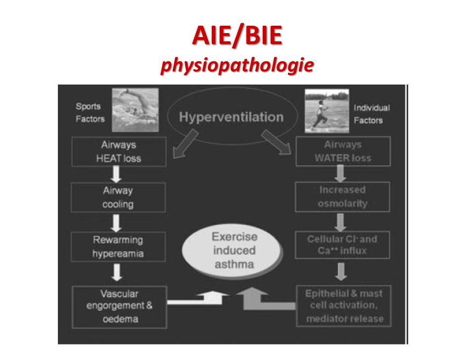 AIE/BIE physiopathologie