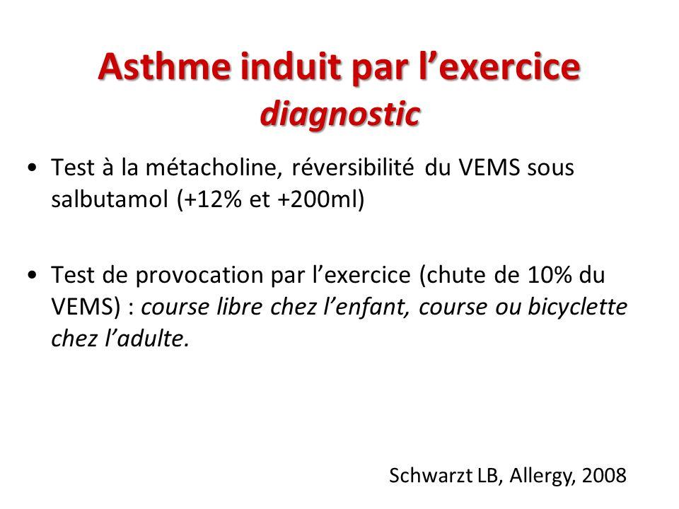 Asthme induit par lexercice diagnostic Test à la métacholine, réversibilité du VEMS sous salbutamol (+12% et +200ml) Test de provocation par lexercice