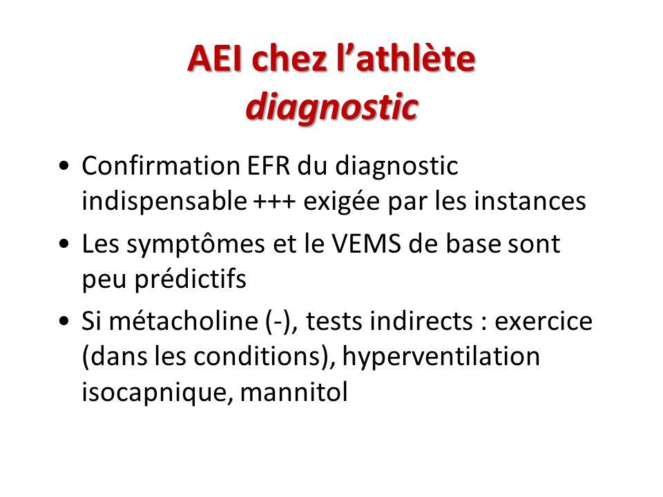 AEI chez lathlète diagnostic Confirmation EFR du diagnostic indispensable +++ exigée par les instances Les symptômes et le VEMS de base sont peu prédi
