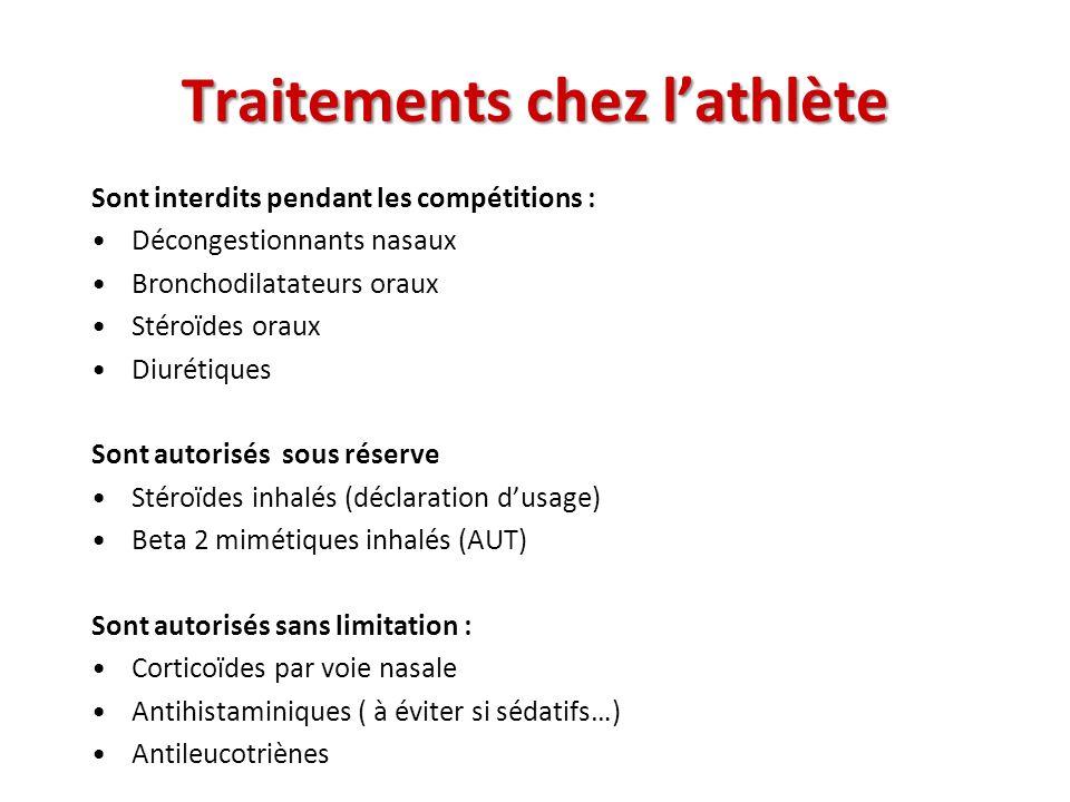 Traitements chez lathlète Sont interdits pendant les compétitions : Décongestionnants nasaux Bronchodilatateurs oraux Stéroïdes oraux Diurétiques Sont