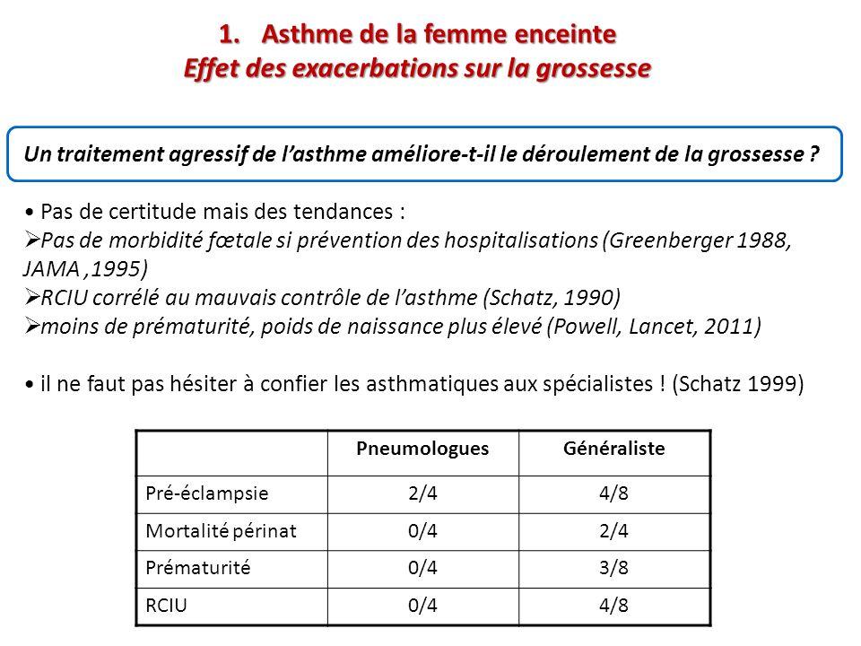 1.Asthme de la femme enceinte Effet des exacerbations sur la grossesse : quel mécanisme .