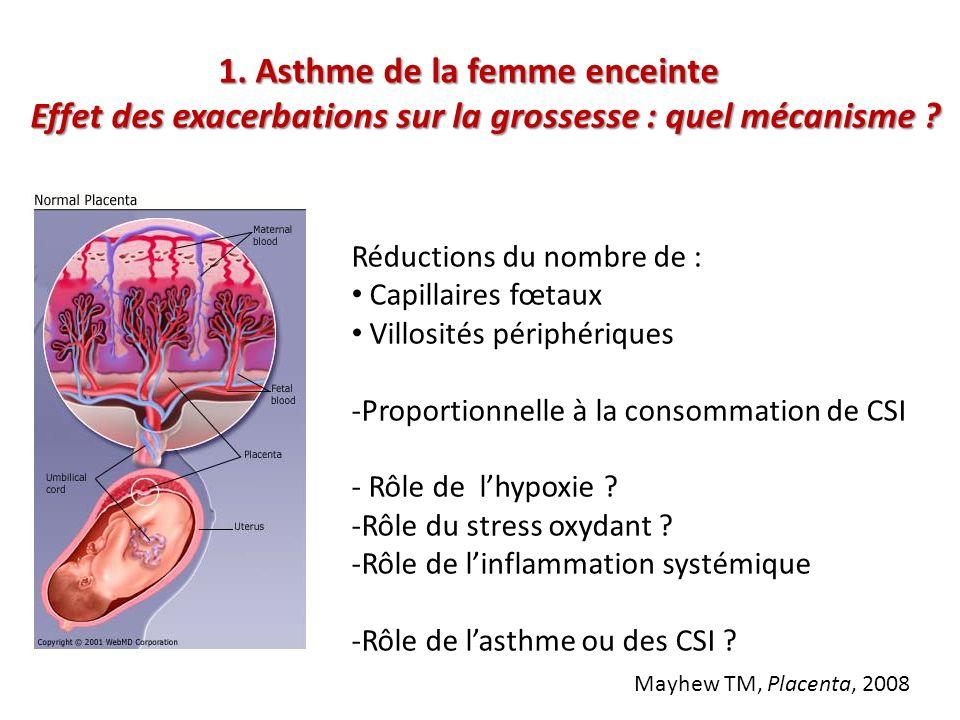 1. Asthme de la femme enceinte Effet des exacerbations sur la grossesse : quel mécanisme ? Effet des exacerbations sur la grossesse : quel mécanisme ?