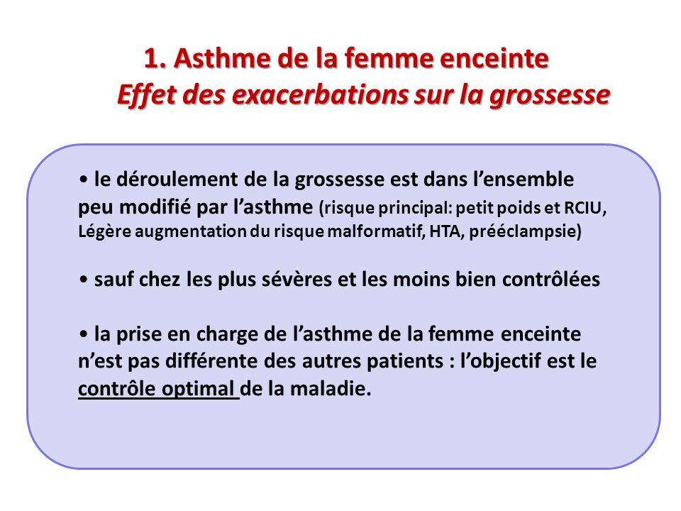 1. Asthme de la femme enceinte Effet des exacerbations sur la grossesse Effet des exacerbations sur la grossesse le déroulement de la grossesse est da