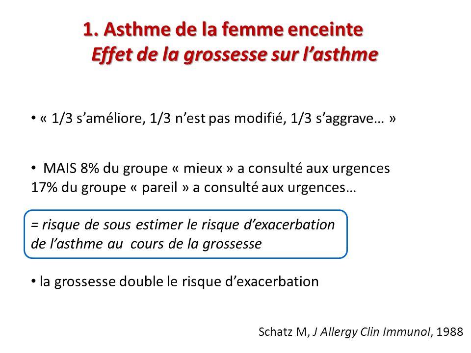 Décongestionnants nasaux Contre indiqués, tératogènes Corticoïdes par voie nasale Préférer la béclométasone Anti-H1 Cétirizine (Zyrtec, Xyzall) ou desloratadine autorisés Cromones Nedocromil et cromoglycate autorisés limmunothérapie peut être poursuivie mais non débutée.
