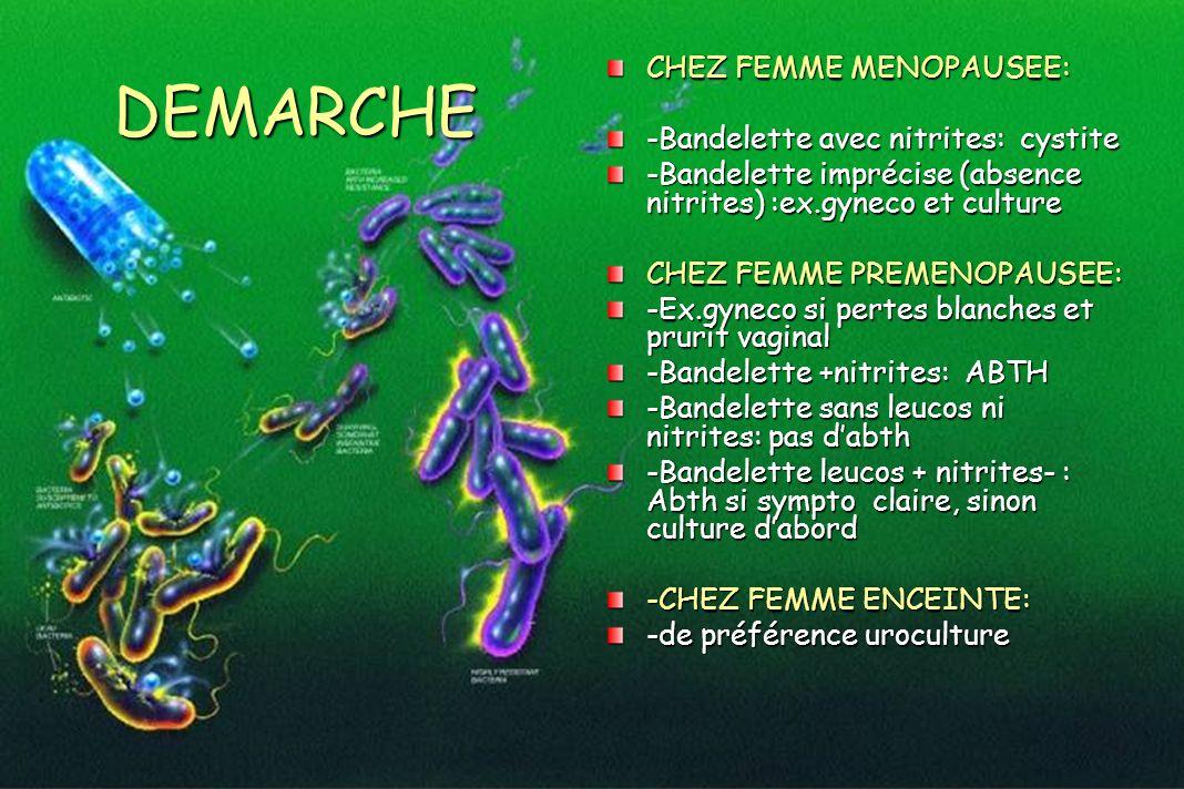 DEMARCHE CHEZ FEMME MENOPAUSEE: -Bandelette avec nitrites: cystite -Bandelette imprécise (absence nitrites) :ex.gyneco et culture CHEZ FEMME PREMENOPA