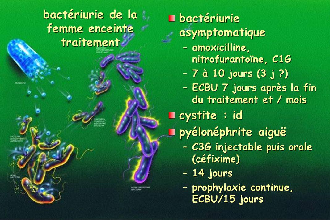 bactériurie de la femme enceinte traitement bactériurie asymptomatique –amoxicilline, nitrofurantoïne, C1G –7 à 10 jours (3 j ?) –ECBU 7 jours après l