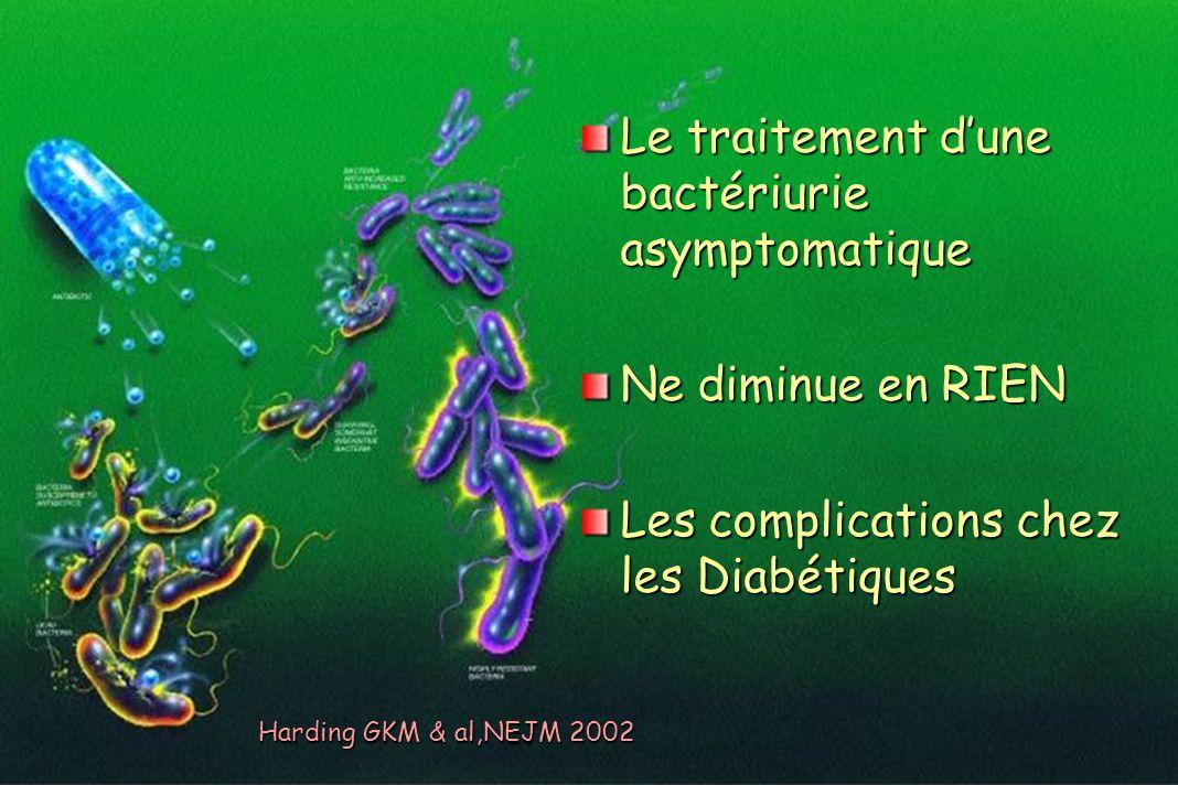 Le traitement dune bactériurie asymptomatique Ne diminue en RIEN Les complications chez les Diabétiques Harding GKM & al,NEJM 2002