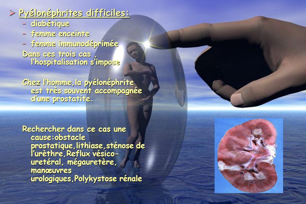 Pyélonéphrites difficiles: Pyélonéphrites difficiles: –diabétique –femme enceinte –femme immunodéprimée Dans ces trois cas, lhospitalisation simpose C