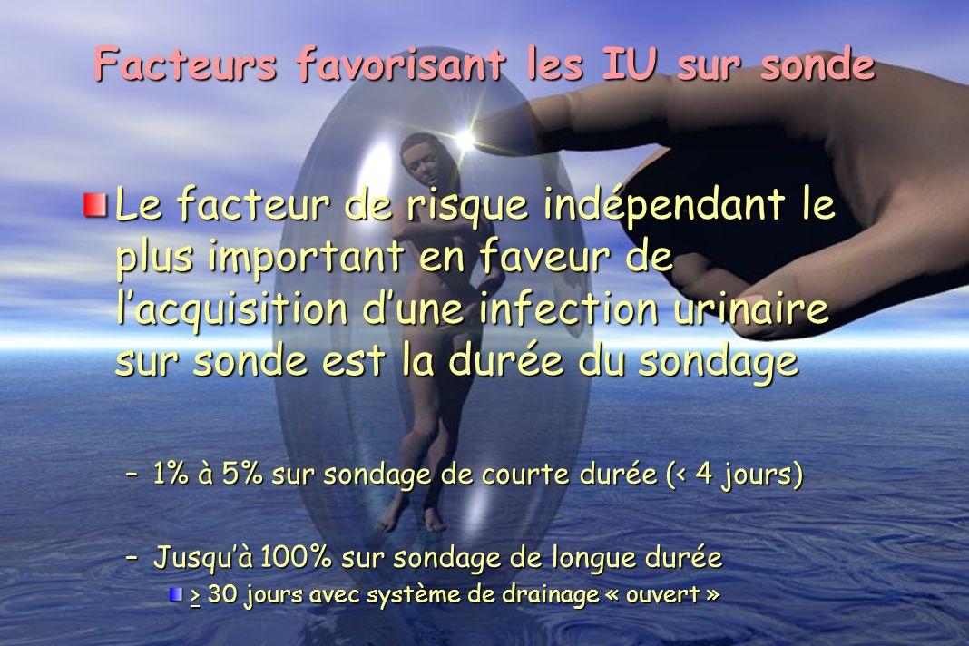 Facteurs favorisant les IU sur sonde Le facteur de risque indépendant le plus important en faveur de lacquisition dune infection urinaire sur sonde es