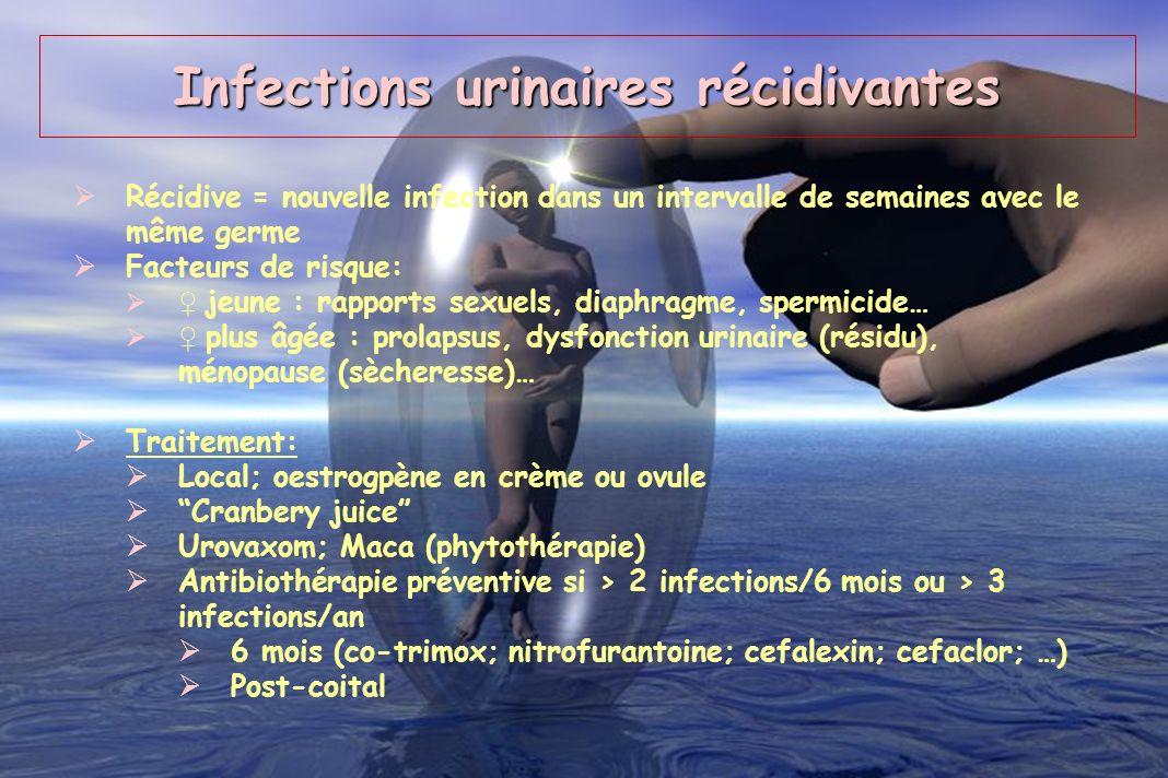 Infections urinaires récidivantes Récidive = nouvelle infection dans un intervalle de semaines avec le même germe Facteurs de risque: jeune : rapports