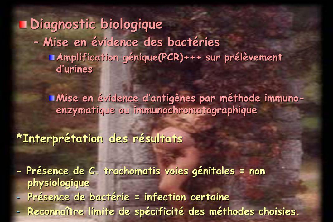 Diagnostic biologique –Mise en évidence des bactéries Amplification génique(PCR)+++ sur prélèvement durines Mise en évidence dantigènes par méthode im