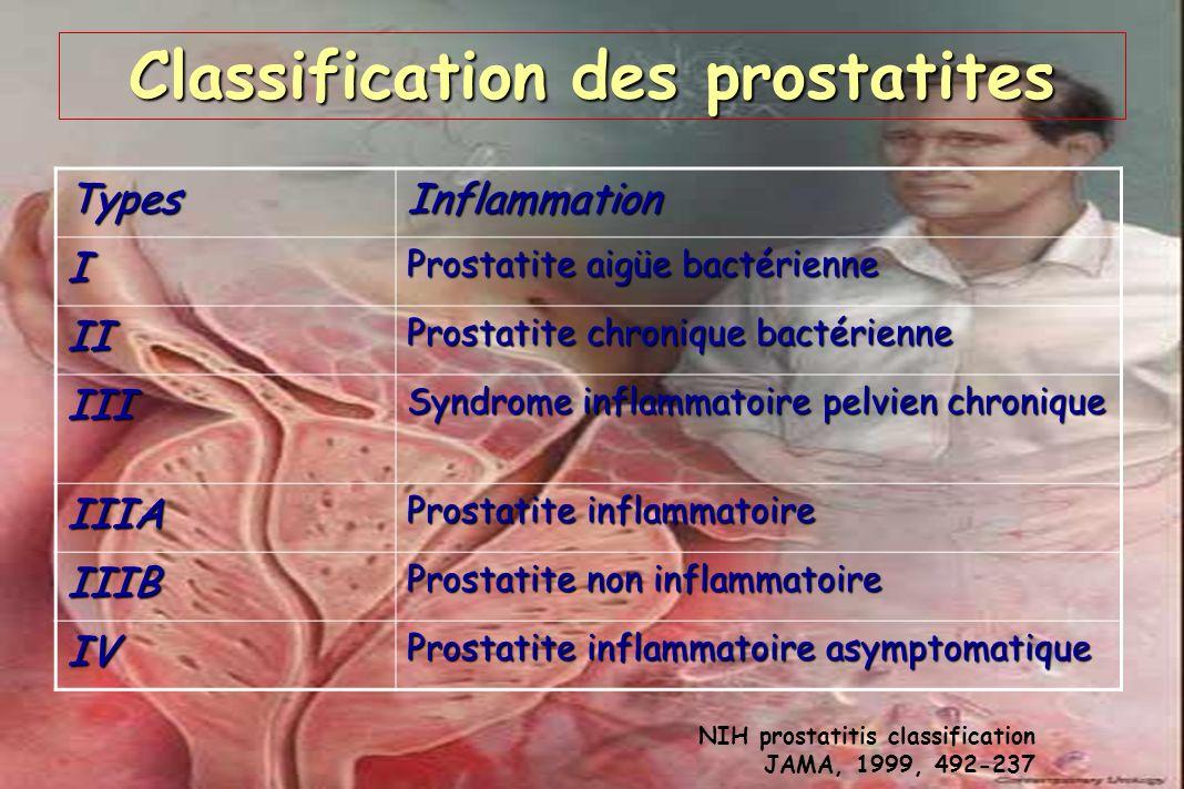 Classification des prostatites TypesInflammationI Prostatite aigüe bactérienne II Prostatite chronique bactérienne III Syndrome inflammatoire pelvien