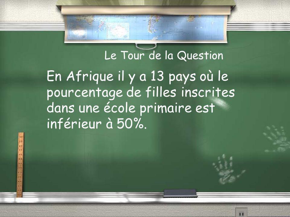 En Afrique il y a 13 pays où le pourcentage de filles inscrites dans une école primaire est inférieur à 50%.
