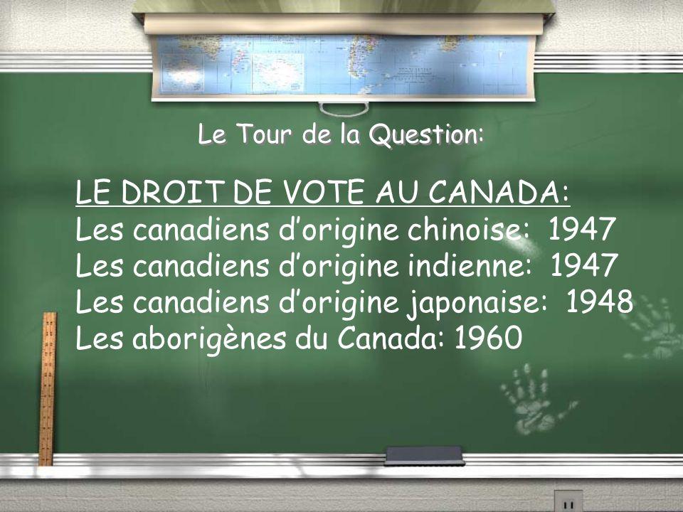 Question #9 10 points Au Canada, quel est le pourcentage de femmes adultes qui sont analphabètes.