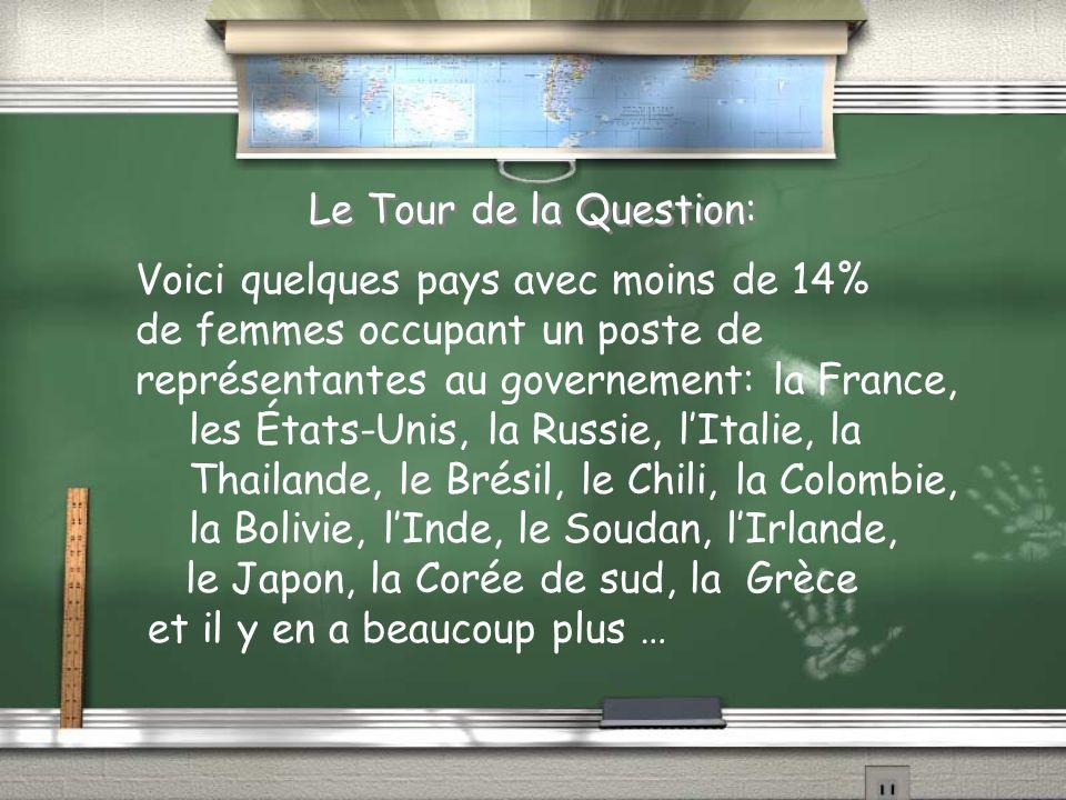 Le Tour de la Question: Voici quelques pays avec moins de 14% de femmes occupant un poste de représentantes au governement: la France, les États-Unis, la Russie, lItalie, la Thailande, le Brésil, le Chili, la Colombie, la Bolivie, lInde, le Soudan, lIrlande, le Japon, la Corée de sud, la Grèce et il y en a beaucoup plus …