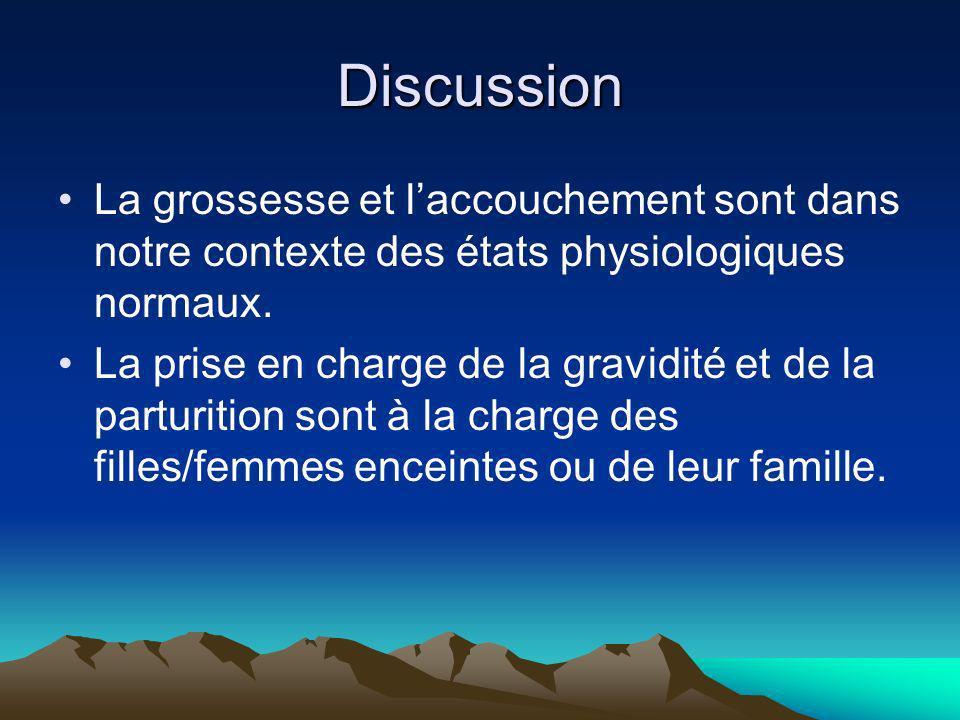 Discussion La grossesse et laccouchement sont dans notre contexte des états physiologiques normaux.