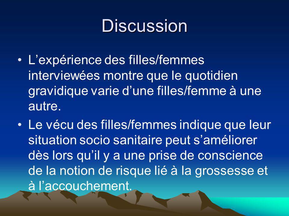 Discussion Lexpérience des filles/femmes interviewées montre que le quotidien gravidique varie dune filles/femme à une autre.
