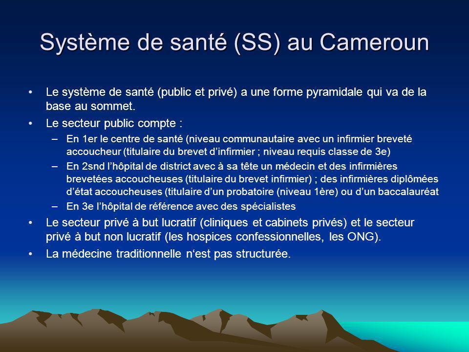 Système de santé (SS) au Cameroun Le système de santé (public et privé) a une forme pyramidale qui va de la base au sommet.