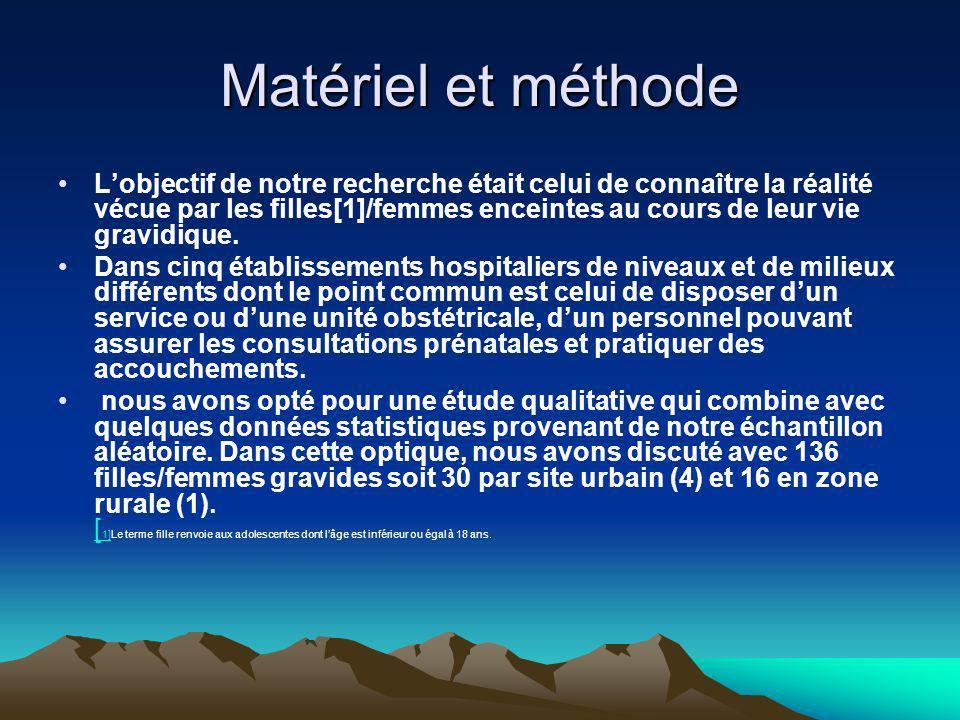 Sites de létude/site de collectes des données Etude multi centrée et rétrospective menée dans cinq maternités (trois) publiques et (deux) confessionnelles de niveaux différents implantées dans la région littorale plus précisément dans la ville de Douala et ses environs soit : un hôpital public de référence : Hôpital Laquintinie de Douala (HLD), un hôpital public de niveau intermédiaire : Hôpital de District de la Cité des Palmiers (HDCP), deux hospices confessionnels : lun catholique : Centre de Santé et Maternité Catholique Sainte Thérèse (CSMCST), lautre protestant : Hôpital Protestant de Ndogbati (HPN) et, un centre de santé intégré public communautaire situé en zone rurale : Centre de Santé Intégré de Bomono (CSIB).