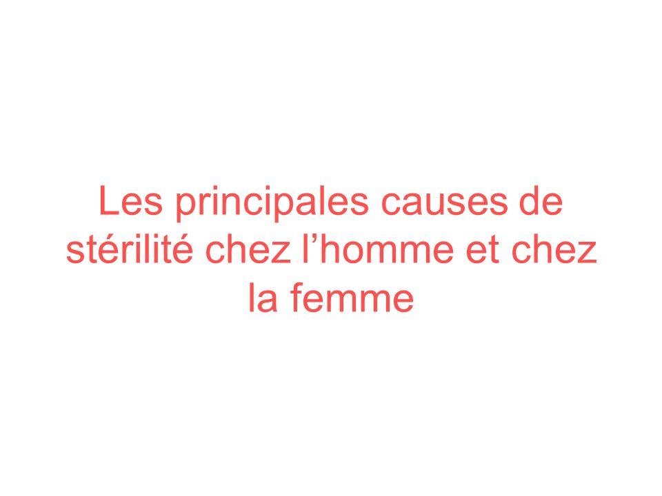 Les principales causes de stérilité chez lhomme et chez la femme