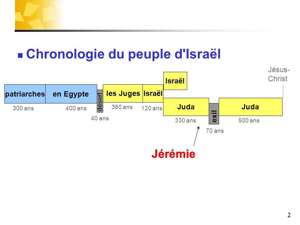 2 Chronologie du peuple d Israël patriarches les Juges Juda Israël Juda désert exil 400 ans 40 ans 120 ans300 ans 330 ans 70 ans 500 ans Jérémie Israël 360 ans en Egypte Jésus- Christ