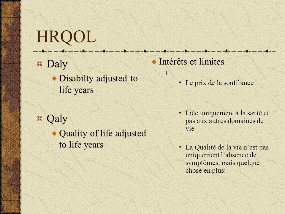 HRQOL Daly Disabilty adjusted to life years Qaly Quality of life adjusted to life years Intérêts et limites + Le prix de la souffrance - Liée uniqueme