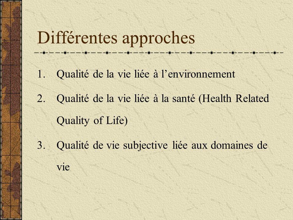 Différentes approches 1.Qualité de la vie liée à lenvironnement 2.Qualité de la vie liée à la santé (Health Related Quality of Life) 3.Qualité de vie subjective liée aux domaines de vie
