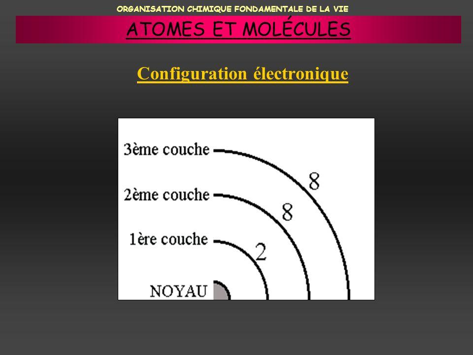 ORGANISATION CHIMIQUE FONDAMENTALE DE LA VIE Configuration électronique ATOMES ET MOLÉCULES