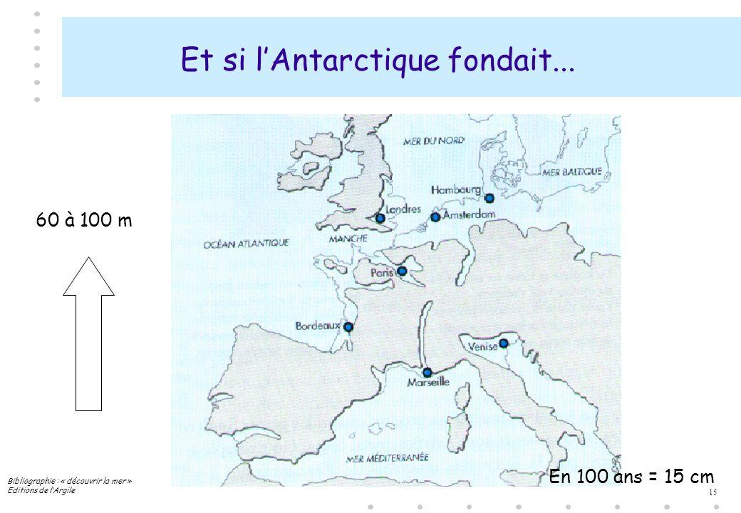 15 Et si lAntarctique fondait... 60 à 100 m En 100 ans = 15 cm Bibliographie : « découvrir la mer » Editions de lArgile