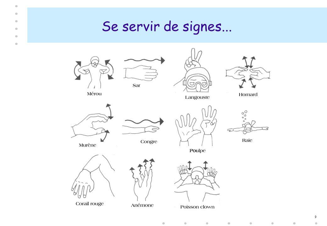 9 Se servir de signes...