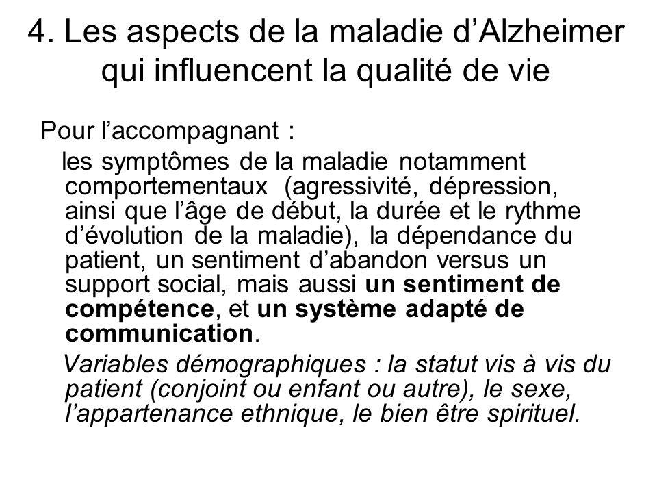 4. Les aspects de la maladie dAlzheimer qui influencent la qualité de vie Pour laccompagnant : les symptômes de la maladie notamment comportementaux (
