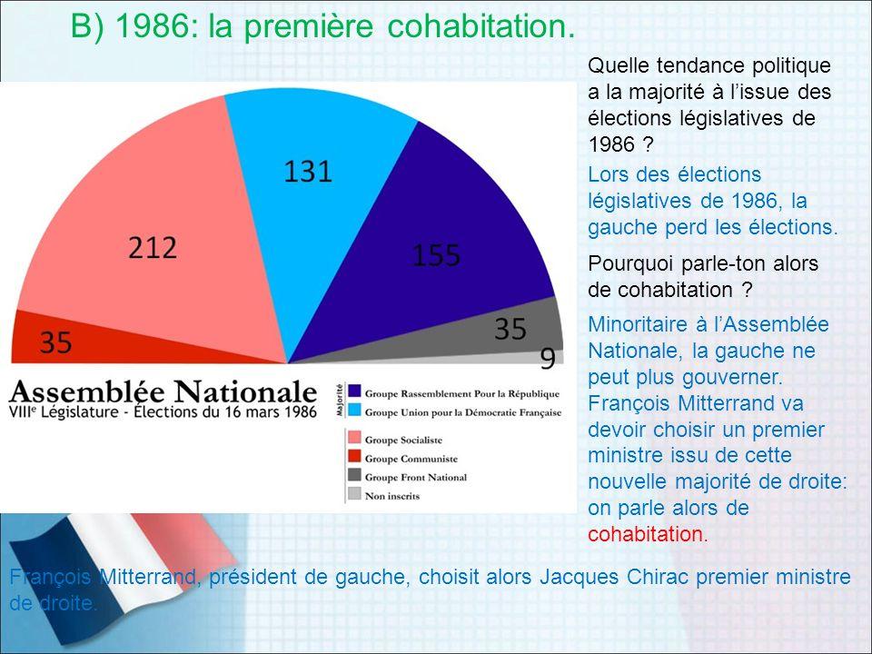 B) 1986: la première cohabitation. Quelle tendance politique a la majorité à lissue des élections législatives de 1986 ? Lors des élections législativ