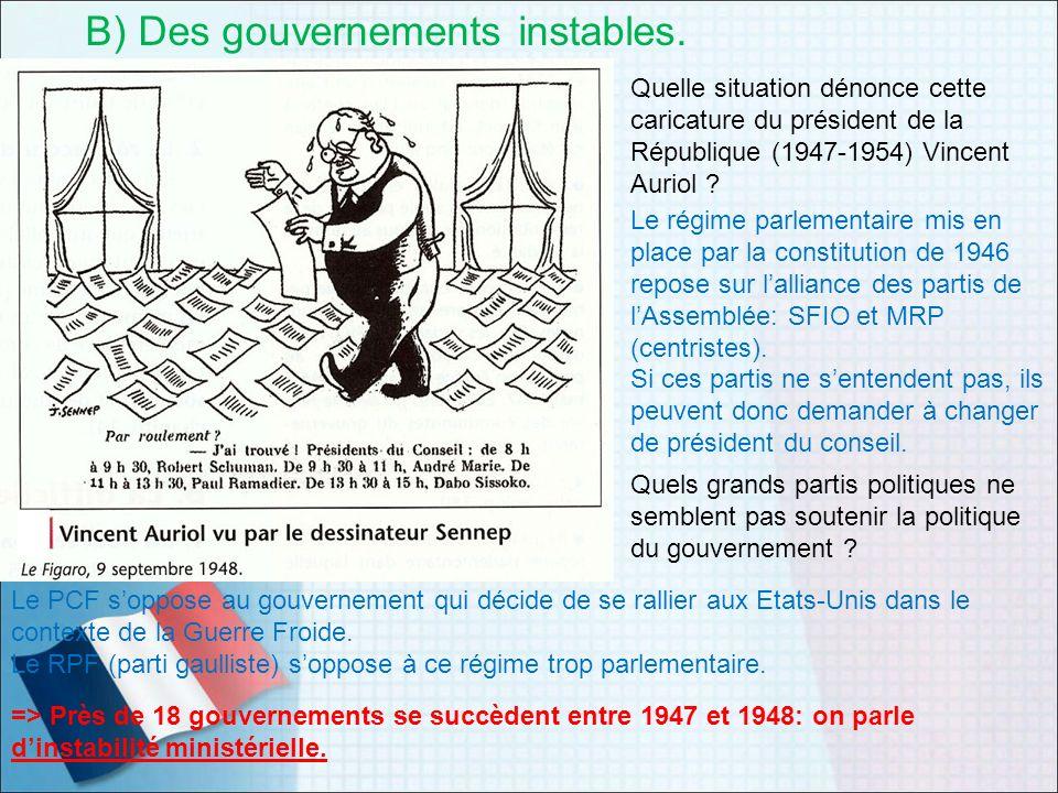 B) Des gouvernements instables. Quelle situation dénonce cette caricature du président de la République (1947-1954) Vincent Auriol ? Le régime parleme