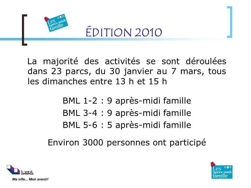 ÉDITION 2010 La majorité des activités se sont déroulées dans 23 parcs, du 30 janvier au 7 mars, tous les dimanches entre 13 h et 15 h BML 1-2 : 9 apr