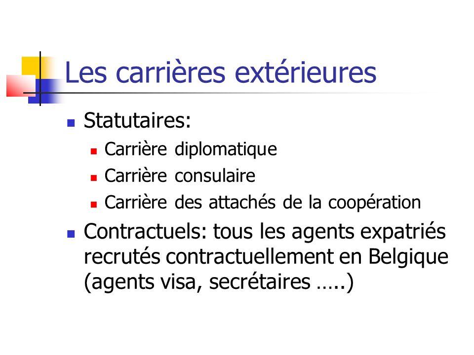 Les carrières extérieures Statutaires: Carrière diplomatique Carrière consulaire Carrière des attachés de la coopération Contractuels: tous les agents