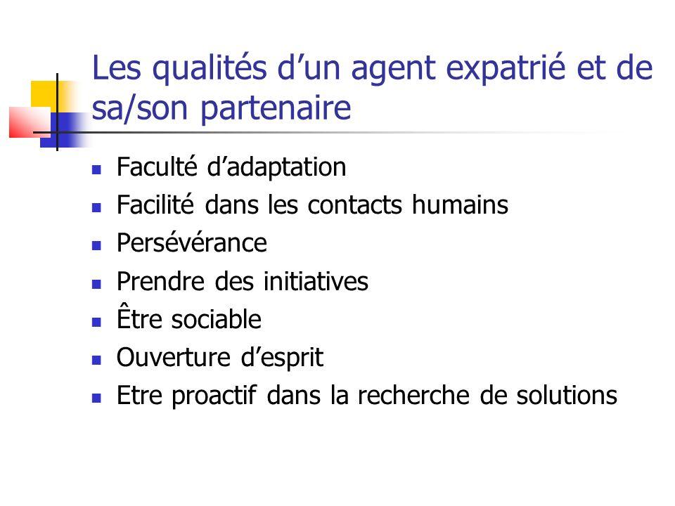 Les qualités dun agent expatrié et de sa/son partenaire Faculté dadaptation Facilité dans les contacts humains Persévérance Prendre des initiatives Êt