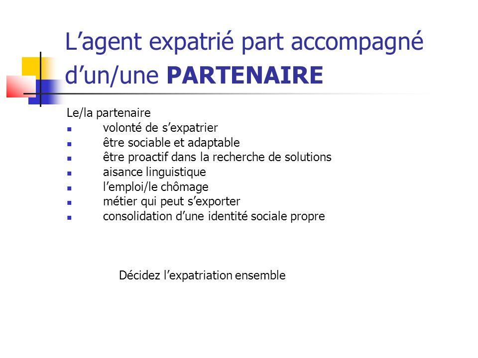 Lagent expatrié part accompagné dun/une PARTENAIRE Le/la partenaire volonté de sexpatrier être sociable et adaptable être proactif dans la recherche d