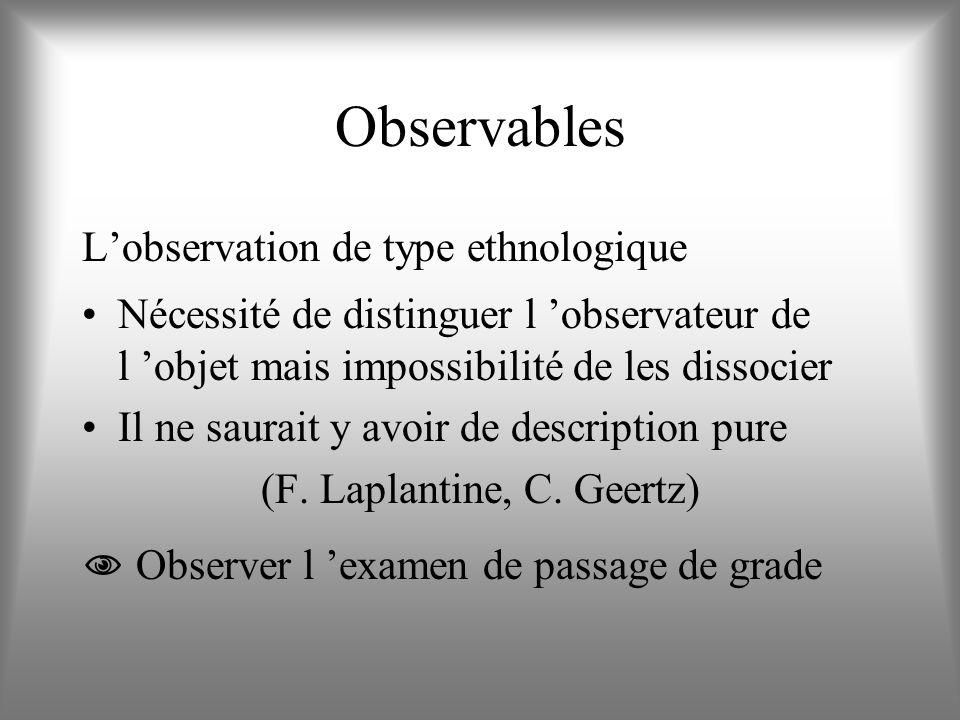 Le recueil des données Les trois sources dinformations de Pierre Vermersh Les observables Les traces Les verbalisations