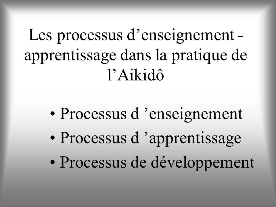 Premières interrogations : Quapprend-on vraiment en Aikidô qui soit susceptible davoir une influence sur la vie sociale et professionnelle du pratiqua