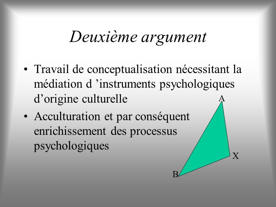 Premier argument Unité de l affectif et du cognitif dans laction Le « persenpenser » inséparable d une certaine idée du développement Lapprentissage d