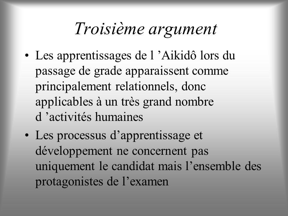 Deuxième argument Travail de conceptualisation nécessitant la médiation d instruments psychologiques dorigine culturelle Acculturation et par conséque