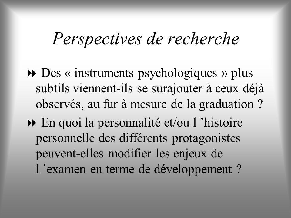 Perspectives de recherche Les résultats obtenus nont concerné qu un double examen de 1 er dan. Que se passe-il au niveau du 2 ème, 3 ème, 4 ème dan ou