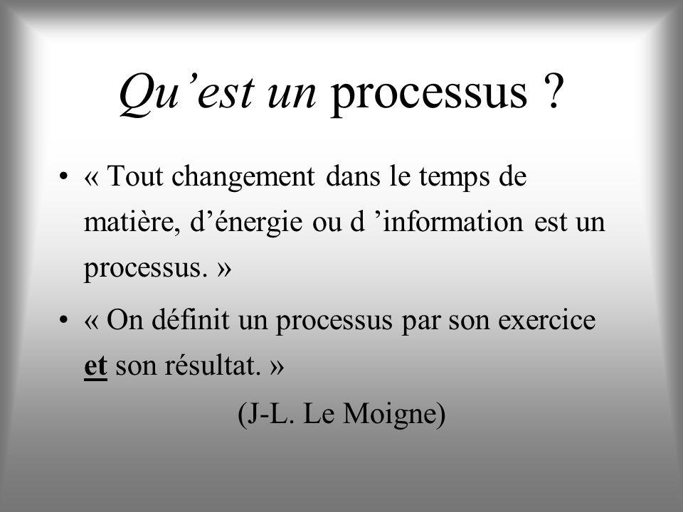 Quest un processus .