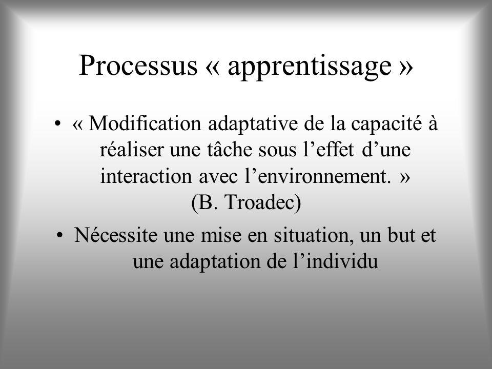 Processus « apprentissage » « Modification adaptative de la capacité à réaliser une tâche sous leffet dune interaction avec lenvironnement.