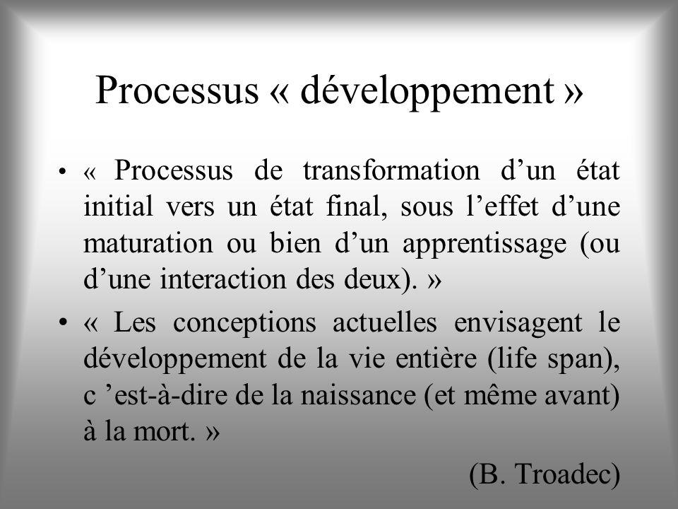 Processus « développement » « Processus de transformation dun état initial vers un état final, sous leffet dune maturation ou bien dun apprentissage (ou dune interaction des deux).