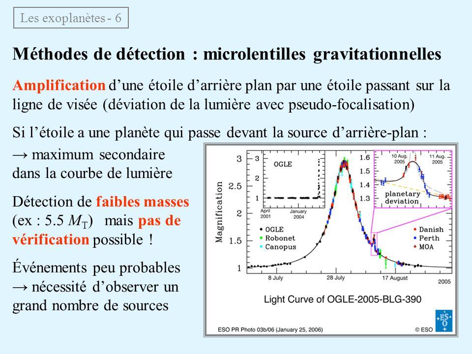 Méthodes de détection : microlentilles gravitationnelles Amplification dune étoile darrière plan par une étoile passant sur la ligne de visée (déviati