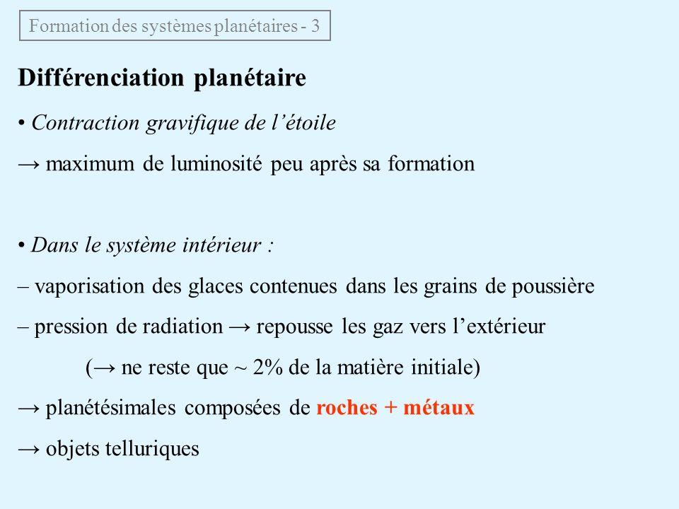 Différenciation planétaire Contraction gravifique de létoile maximum de luminosité peu après sa formation Dans le système intérieur : – vaporisation d