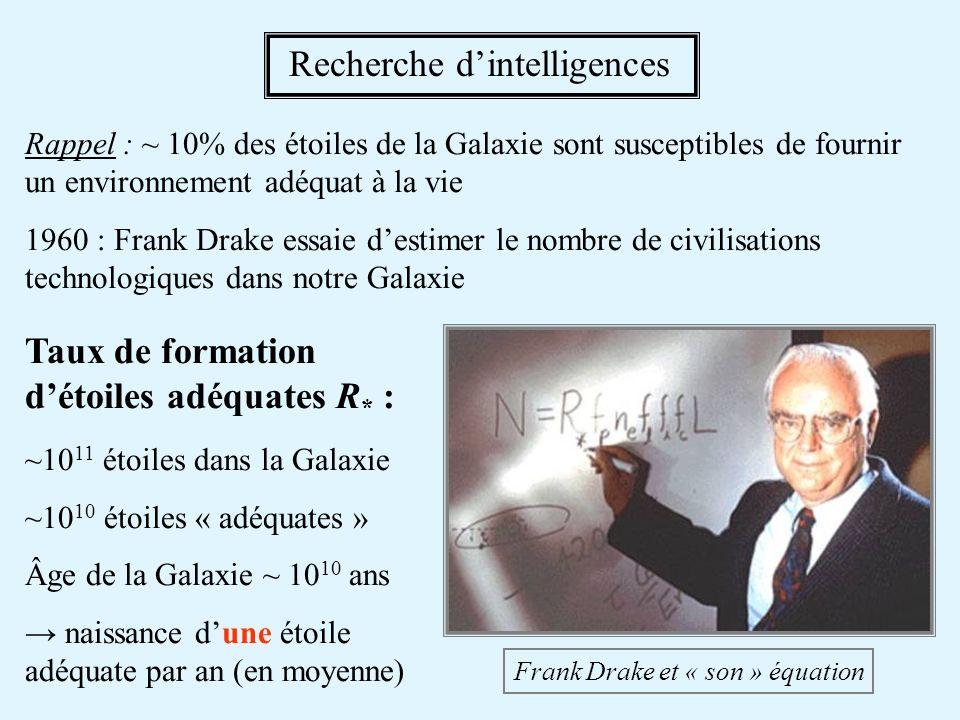 Rappel : ~ 10% des étoiles de la Galaxie sont susceptibles de fournir un environnement adéquat à la vie 1960 : Frank Drake essaie destimer le nombre d