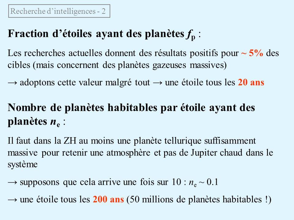 Fraction détoiles ayant des planètes f p : Les recherches actuelles donnent des résultats positifs pour ~ 5% des cibles (mais concernent des planètes